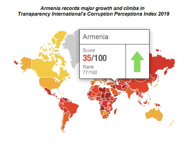 Armenia-Corruption-Perception-Index-2019